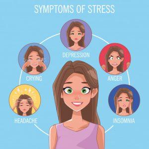 Το άγχος και τρόποι αντιμετώπισής του